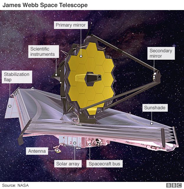 _84576408_jwst_labelled_624in